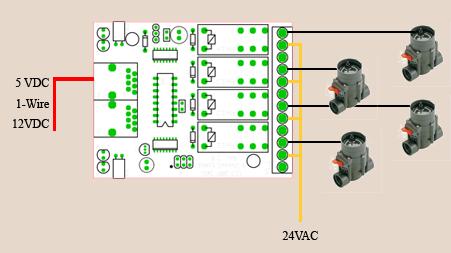Poolsteuerung mit 1-Wire Modulen